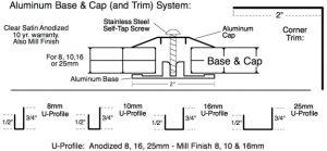 aluminum base, cap, and trim system